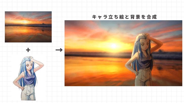 キャラ立ち絵と背景を合成