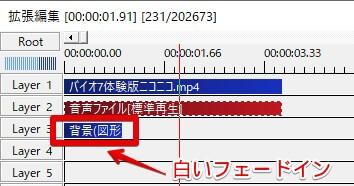 フェードしたいオブジェクトの下レイヤーに白いフェードインオブジェクトを配置