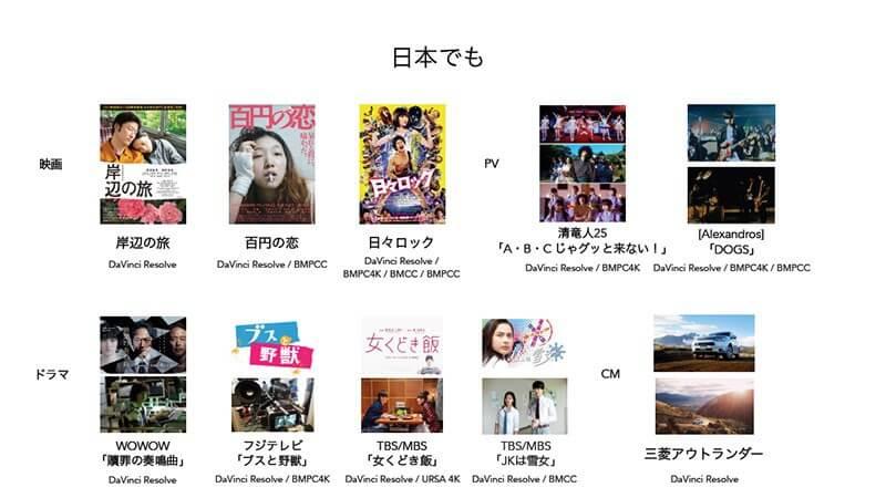 DaVinci Resolveが使われた日本映画