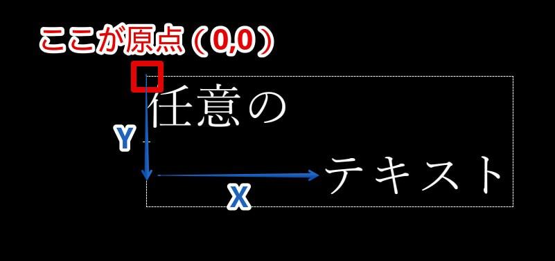 X,Y座標移動