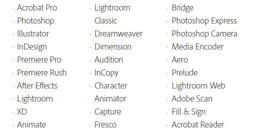 Adobeコンプリートプランの対象ソフト一覧