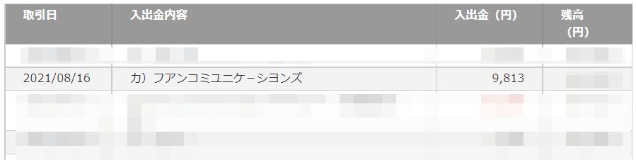 フアンコミユニケ-シヨンズ